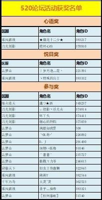 QQ截图20180523214805_看图王.png
